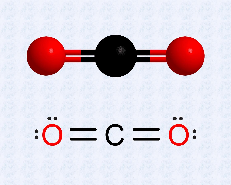Carbon Dioxide Molecules